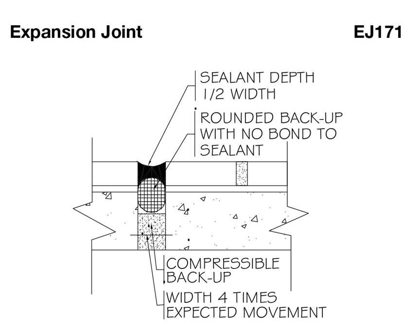 Handbook detail EJ171 shows the necessary components of the movement joint