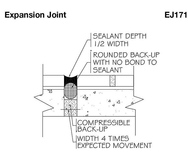 Why Do You Need Expansion Joints When Installing Tile?