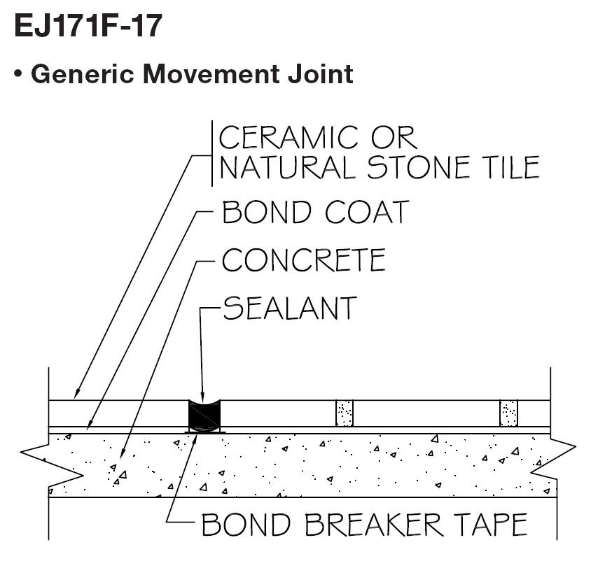 EJ Tips and Tech EJ171F-17