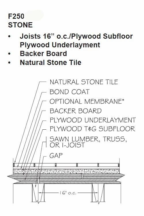 tile council of north america handbook pdf